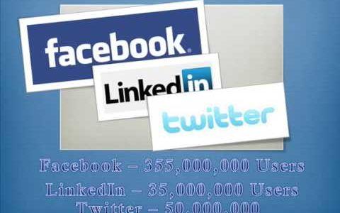 Social Media in 3 Minutes